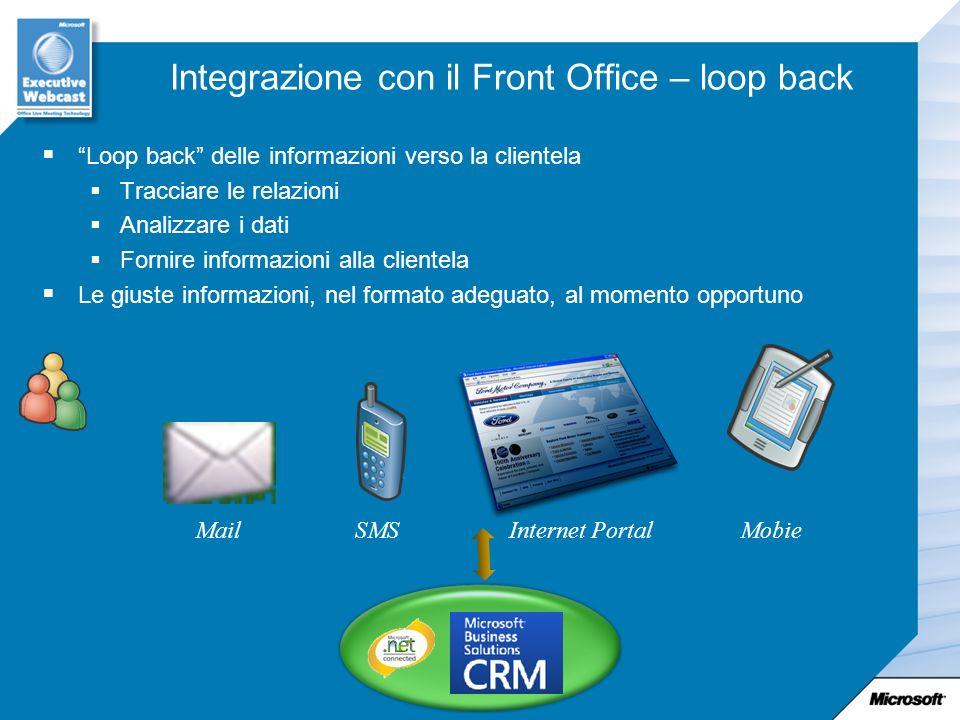 Integrazione con il Front Office – loop back