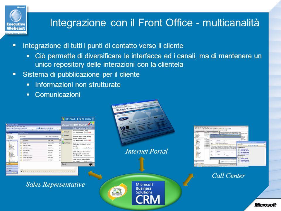 Integrazione con il Front Office - multicanalità