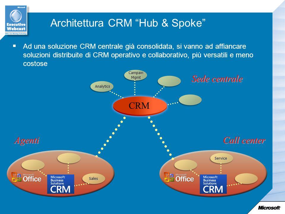 Architettura CRM Hub & Spoke