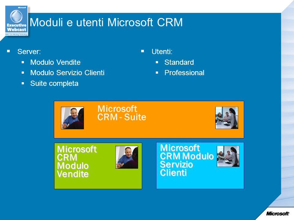 Moduli e utenti Microsoft CRM