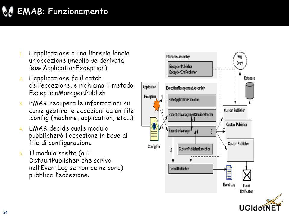 EMAB: Funzionamento L'applicazione o una libreria lancia un'eccezione (meglio se derivata BaseApplicationException)