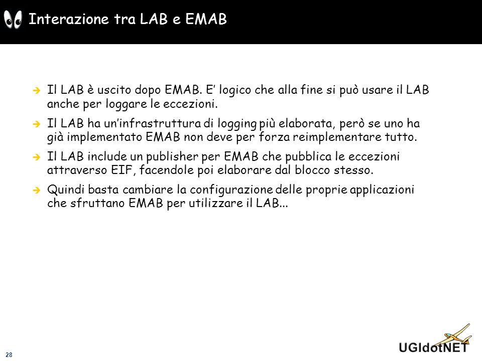 Interazione tra LAB e EMAB