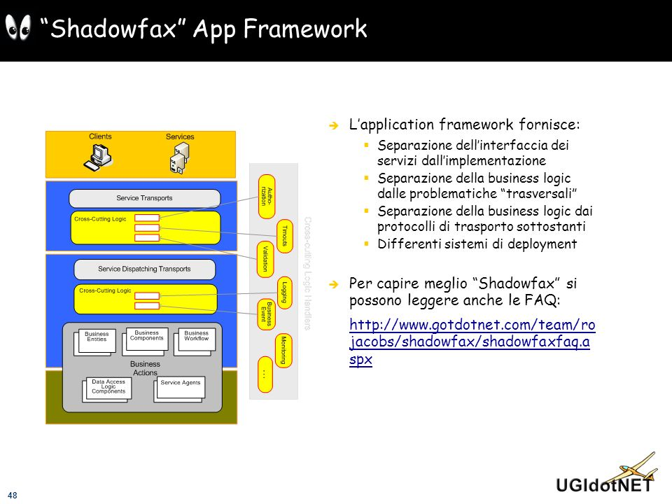 Shadowfax App Framework