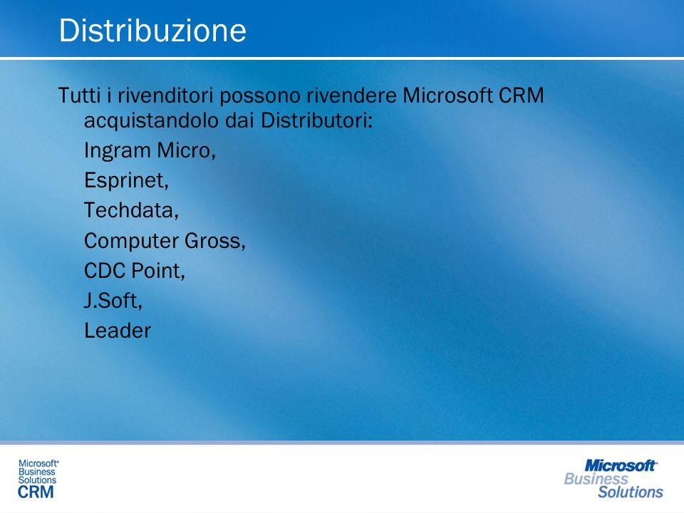 Distribuzione Tutti i rivenditori possono rivendere Microsoft CRM acquistandolo dai Distributori: Ingram Micro,