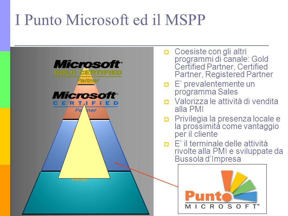 I Punto Microsoft ed il MSPP