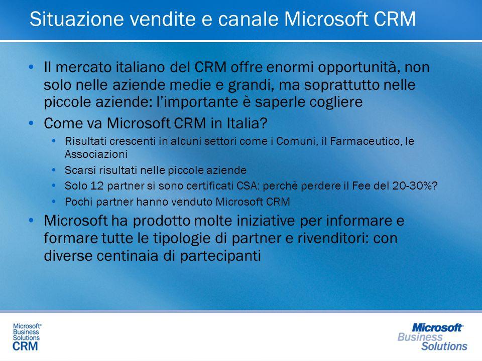 Situazione vendite e canale Microsoft CRM
