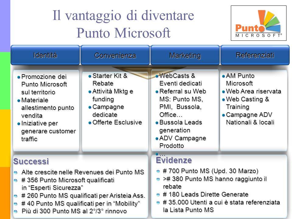 Il vantaggio di diventare Punto Microsoft