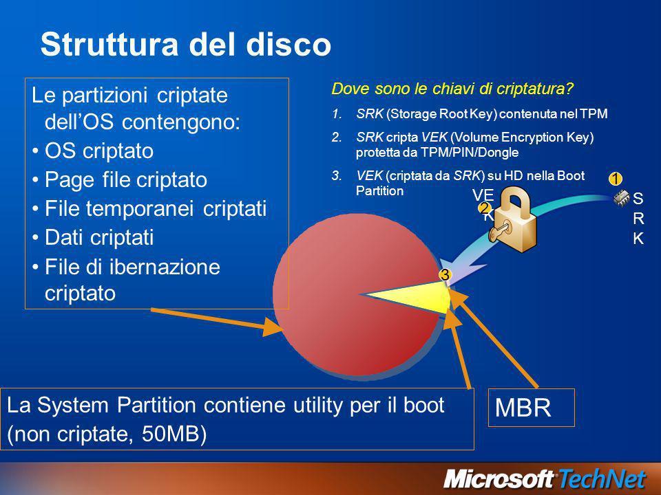 Struttura del disco MBR Le partizioni criptate dell'OS contengono: