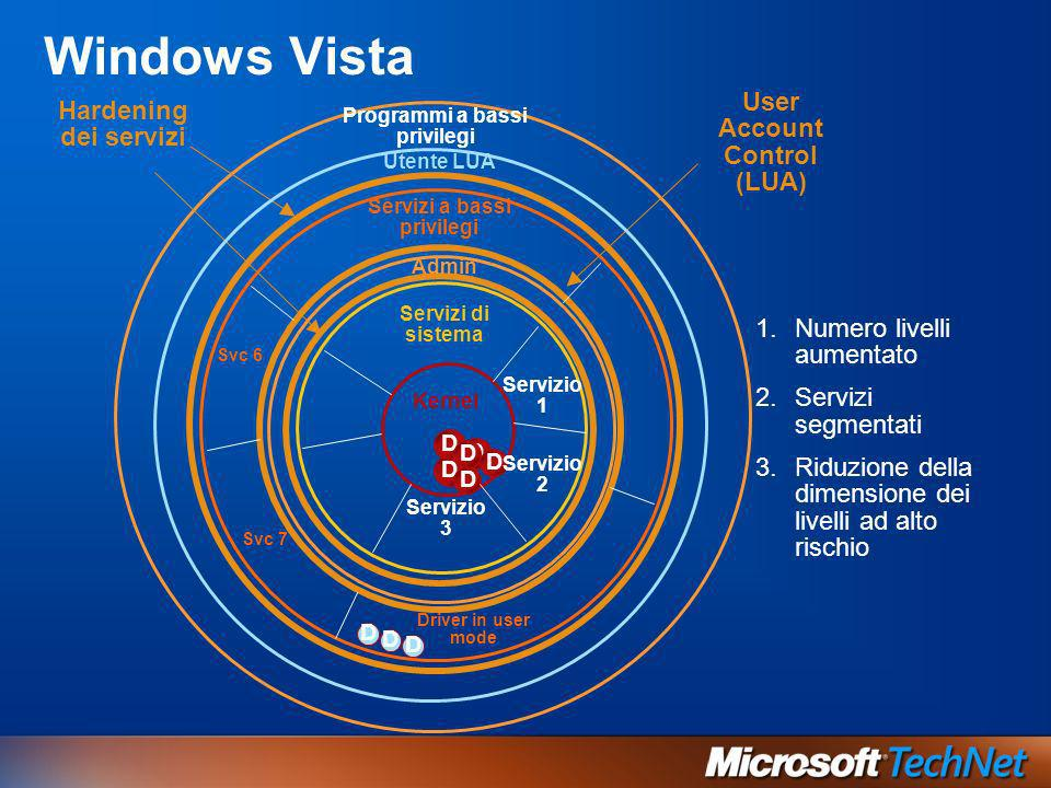 Windows Vista User Account Control (LUA) Hardening dei servizi