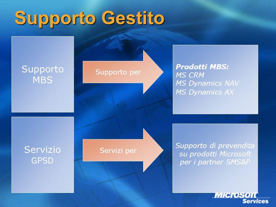 Supporto Gestito Supporto MBS Servizio GPSD Prodotti MBS: MS CRM