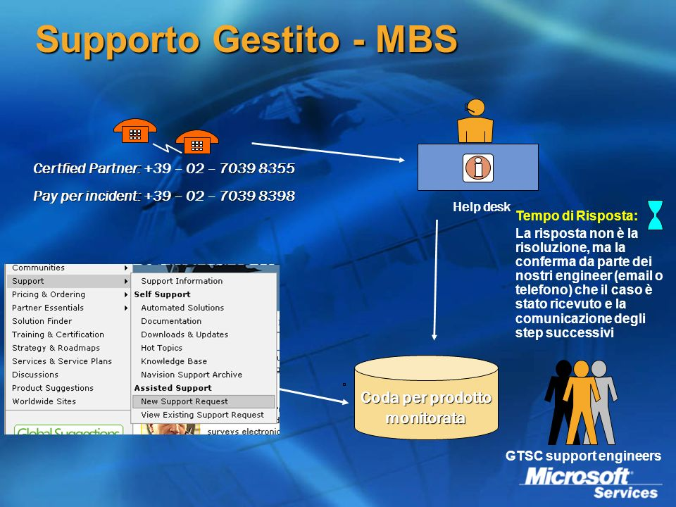 Partnersource