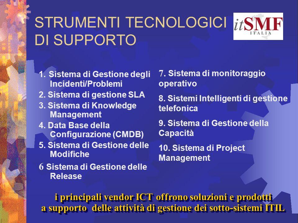 STRUMENTI TECNOLOGICI DI SUPPORTO