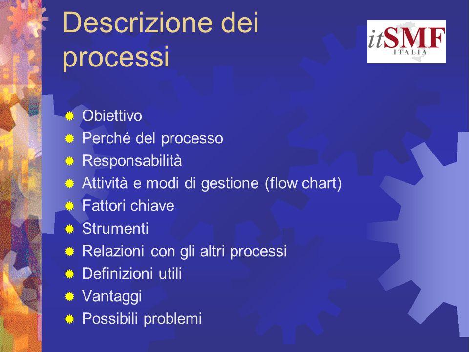 Descrizione dei processi