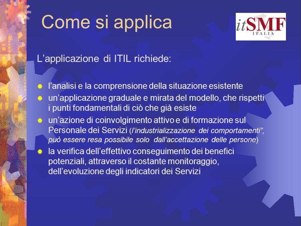 Come si applica L'applicazione di ITIL richiede: