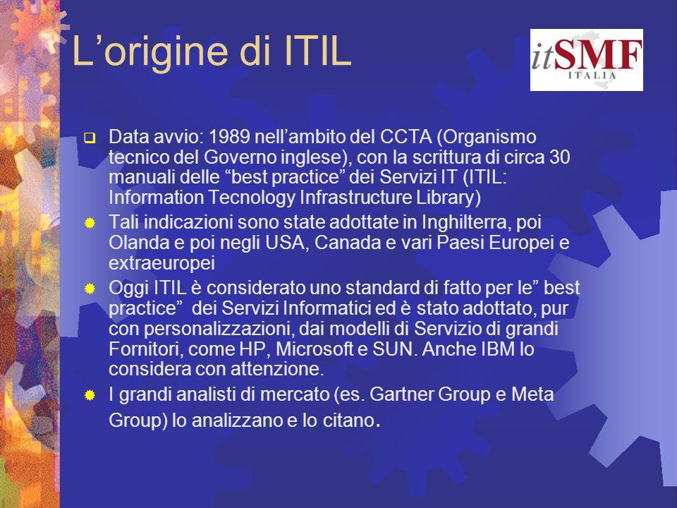 L'origine di ITIL