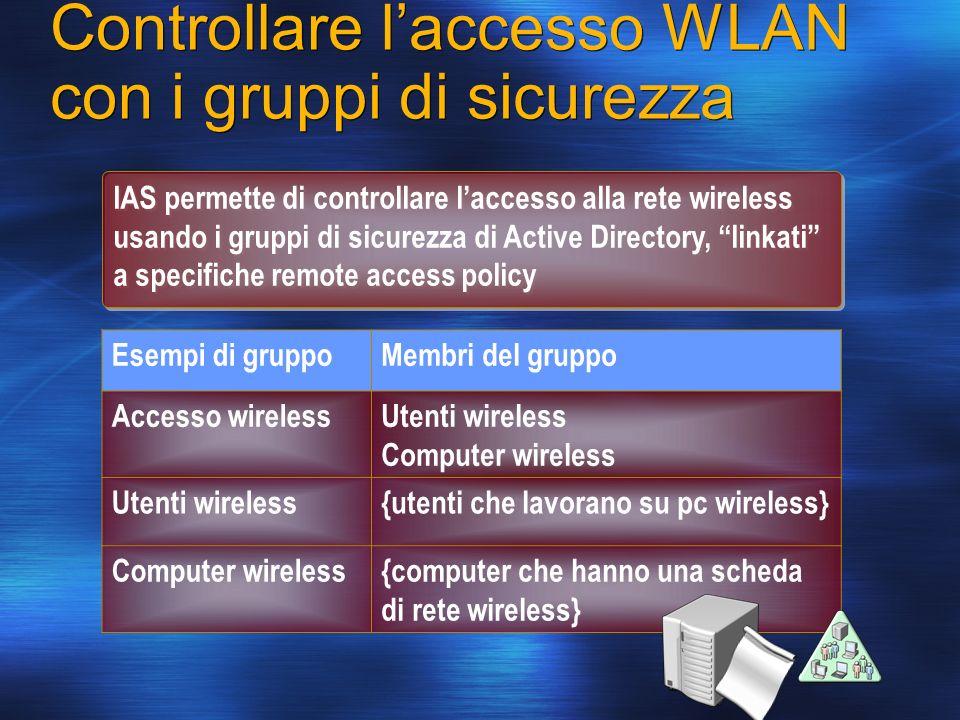 Controllare l'accesso WLAN con i gruppi di sicurezza
