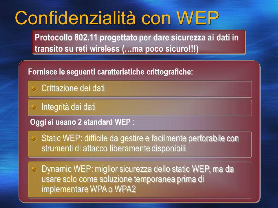 Confidenzialità con WEP