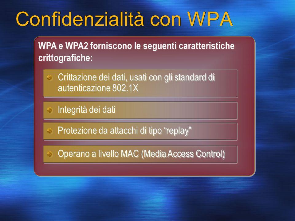 Confidenzialità con WPA