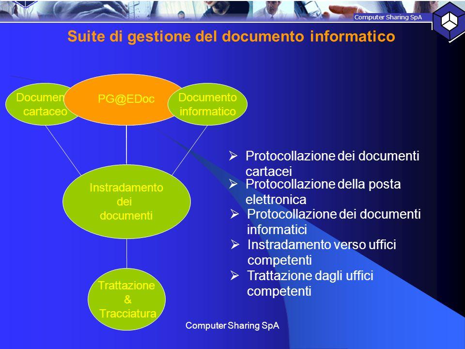 Suite di gestione del documento informatico