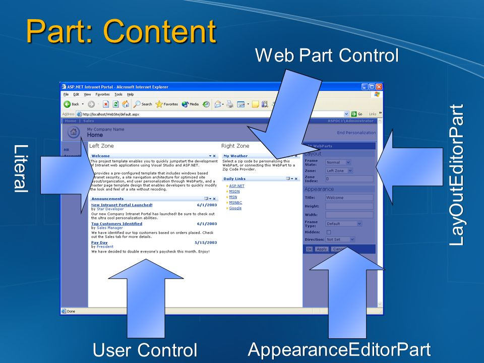 Part: Content Web Part Control LayOutEditorPart Literal User Control