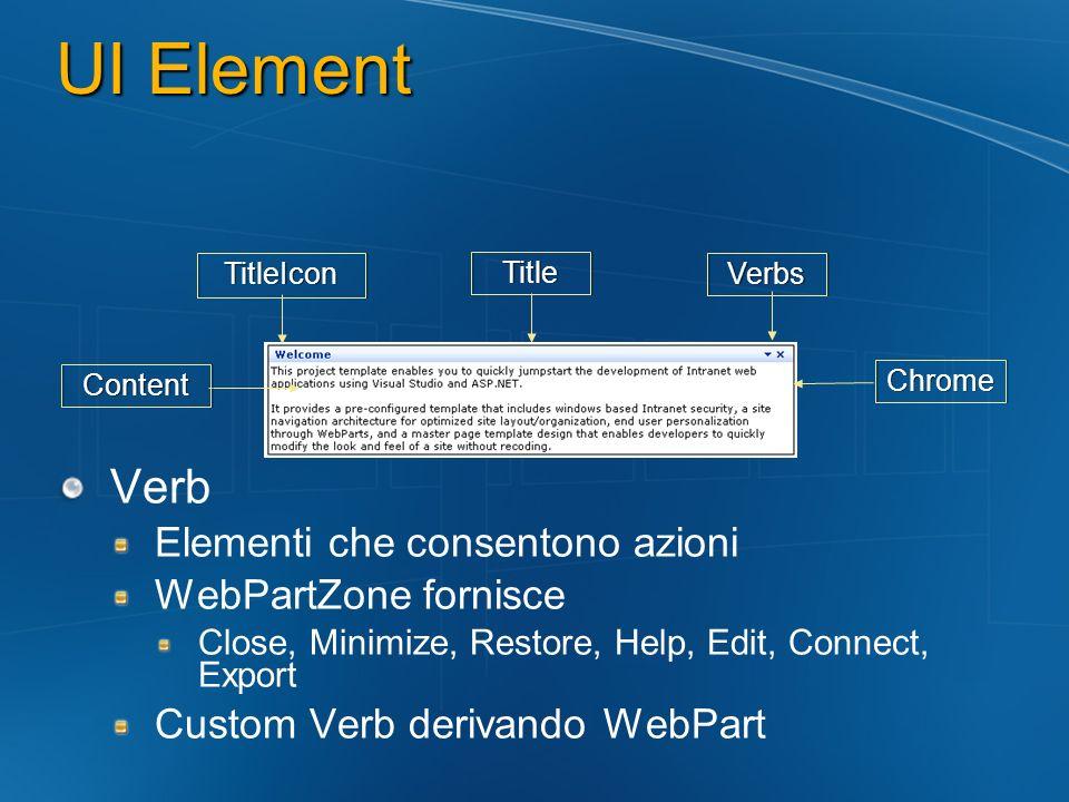 UI Element Verb Elementi che consentono azioni WebPartZone fornisce