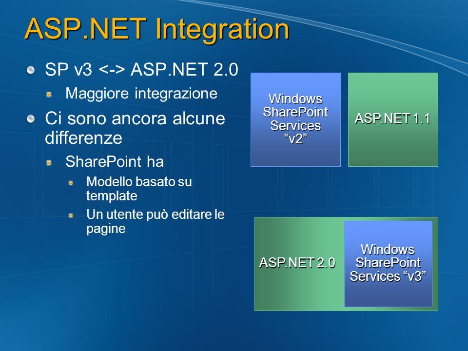 ASP.NET Integration SP v3 <-> ASP.NET 2.0