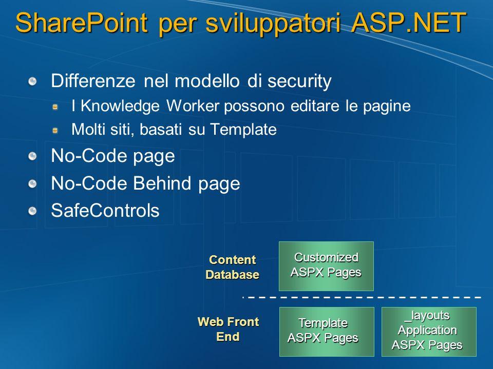 SharePoint per sviluppatori ASP.NET