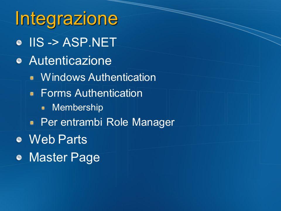 Integrazione IIS -> ASP.NET Autenticazione Web Parts Master Page