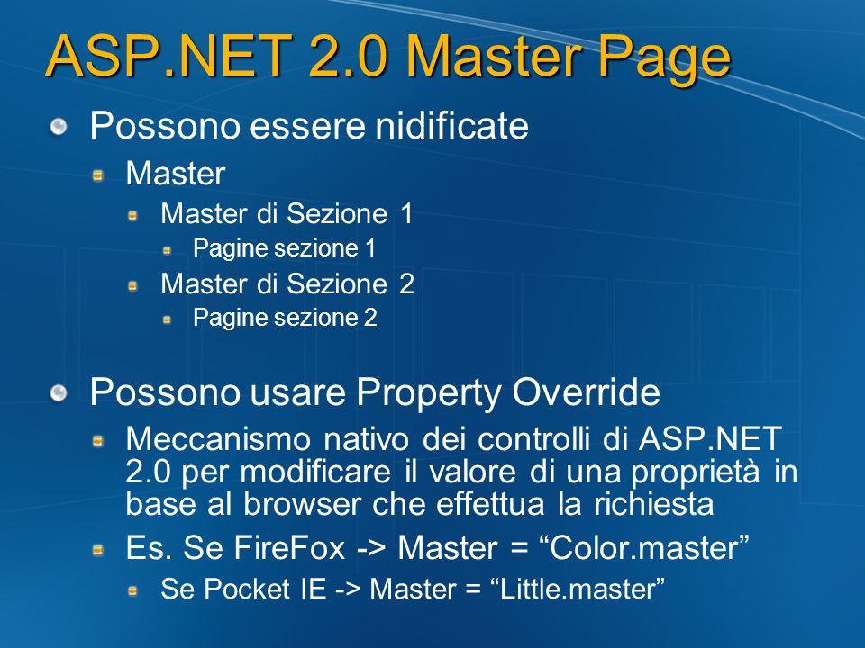 ASP.NET 2.0 Master Page Possono essere nidificate