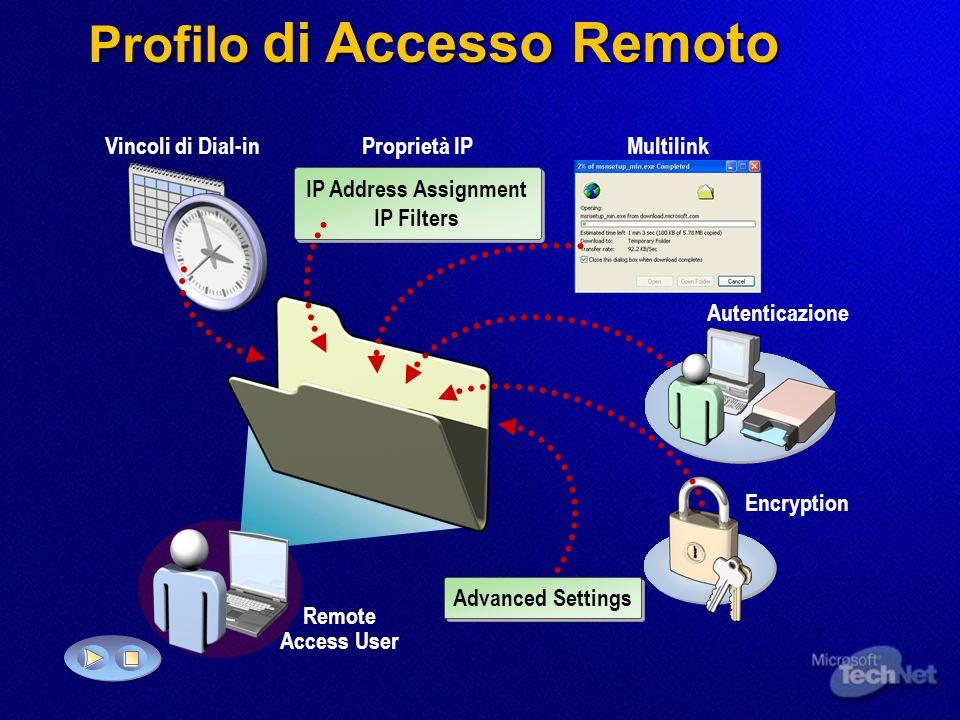 Profilo di Accesso Remoto