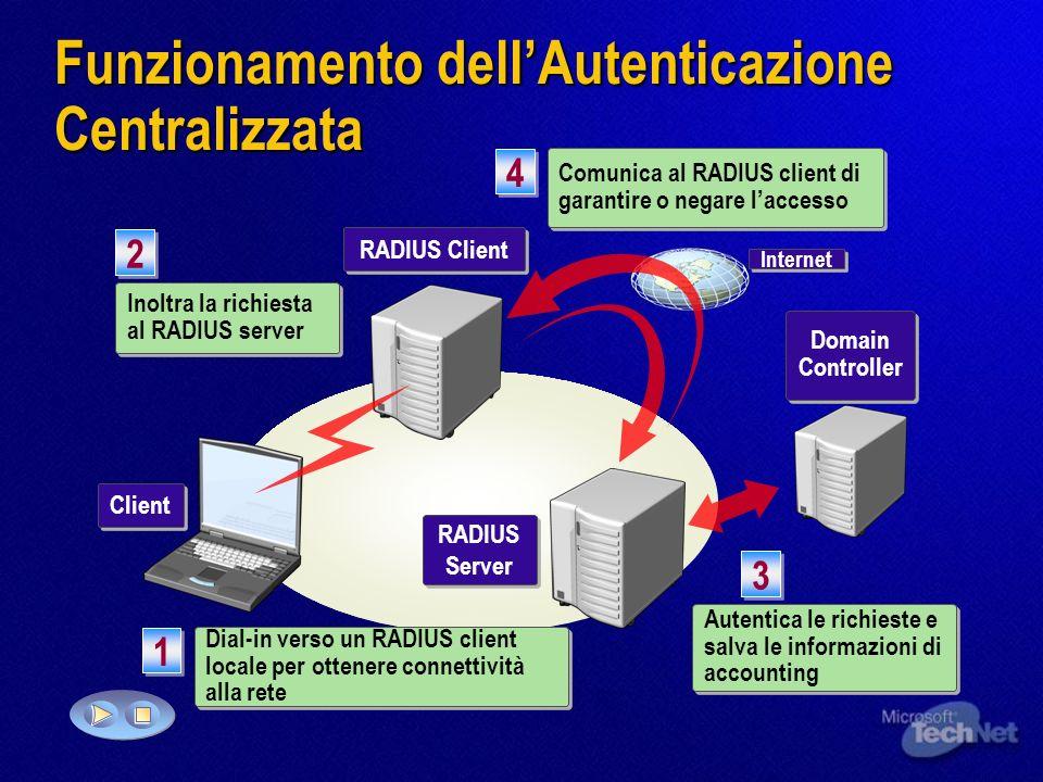 Funzionamento dell'Autenticazione Centralizzata