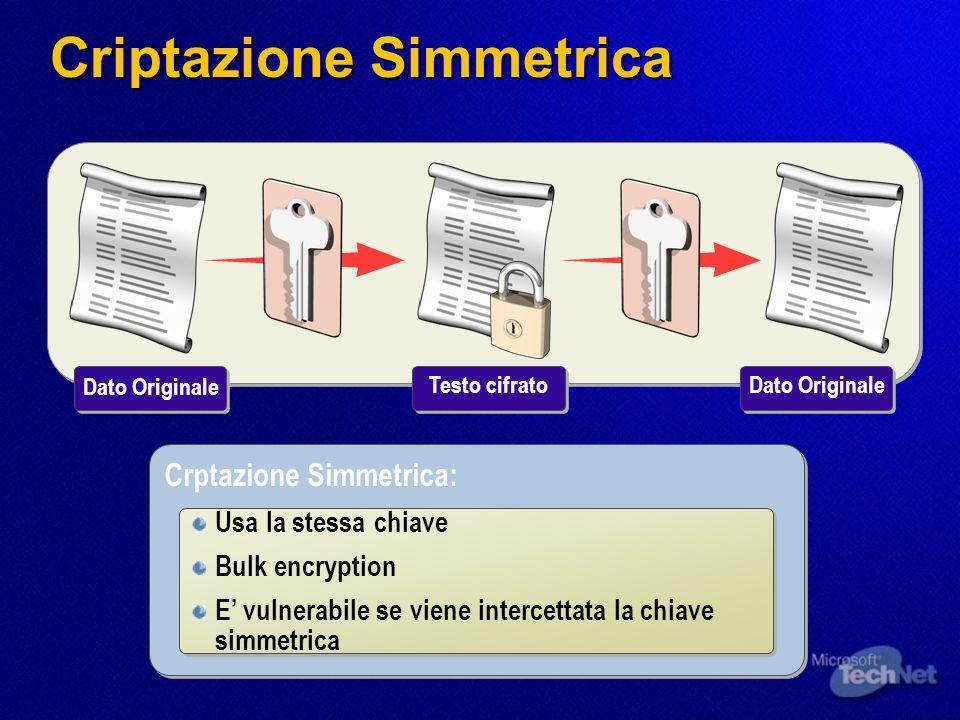 Criptazione Simmetrica