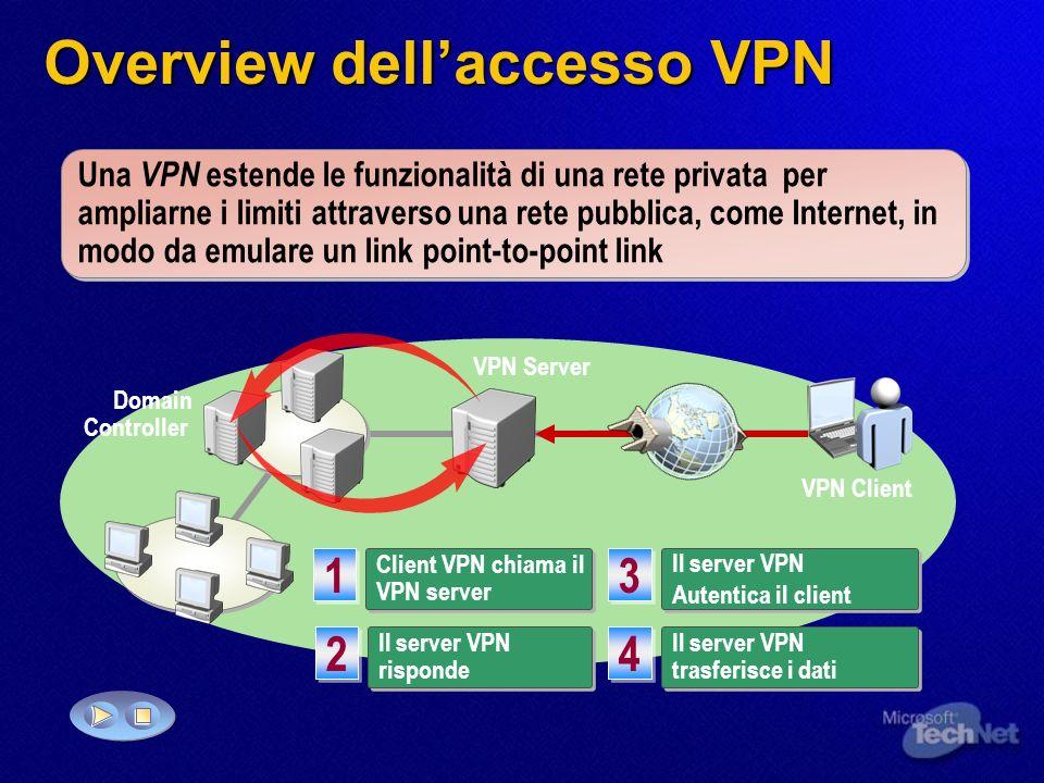 Overview dell'accesso VPN