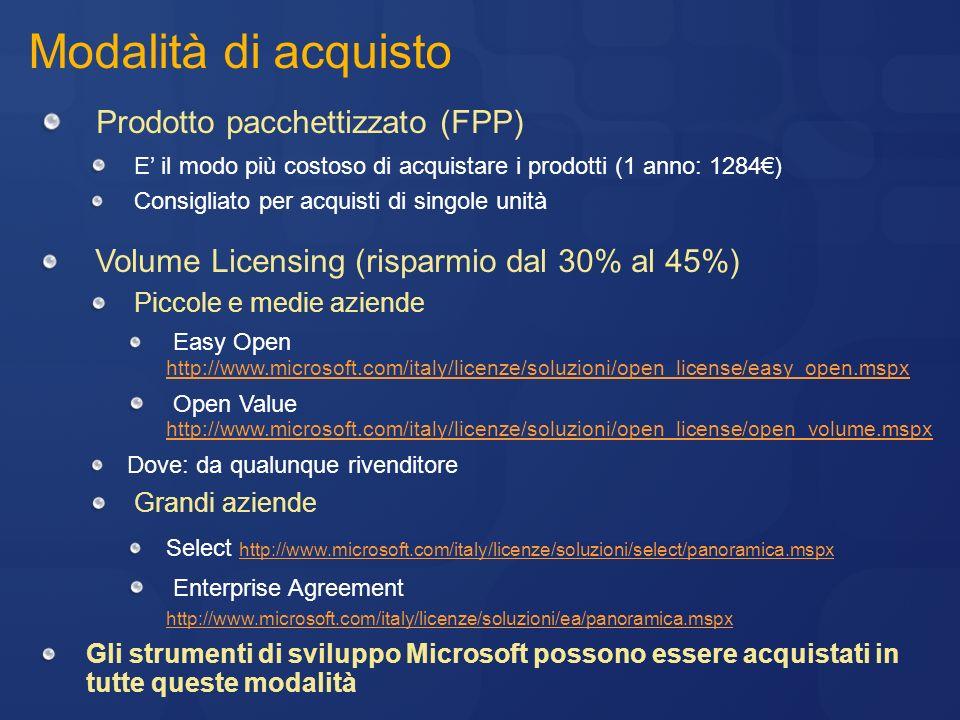 Modalità di acquisto Prodotto pacchettizzato (FPP)