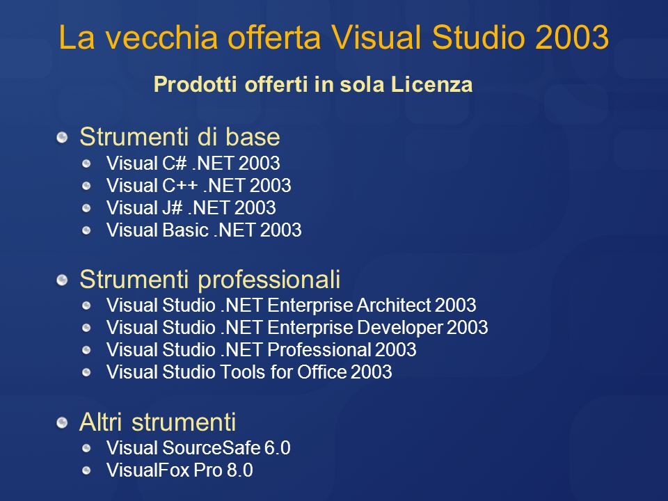 La vecchia offerta Visual Studio 2003