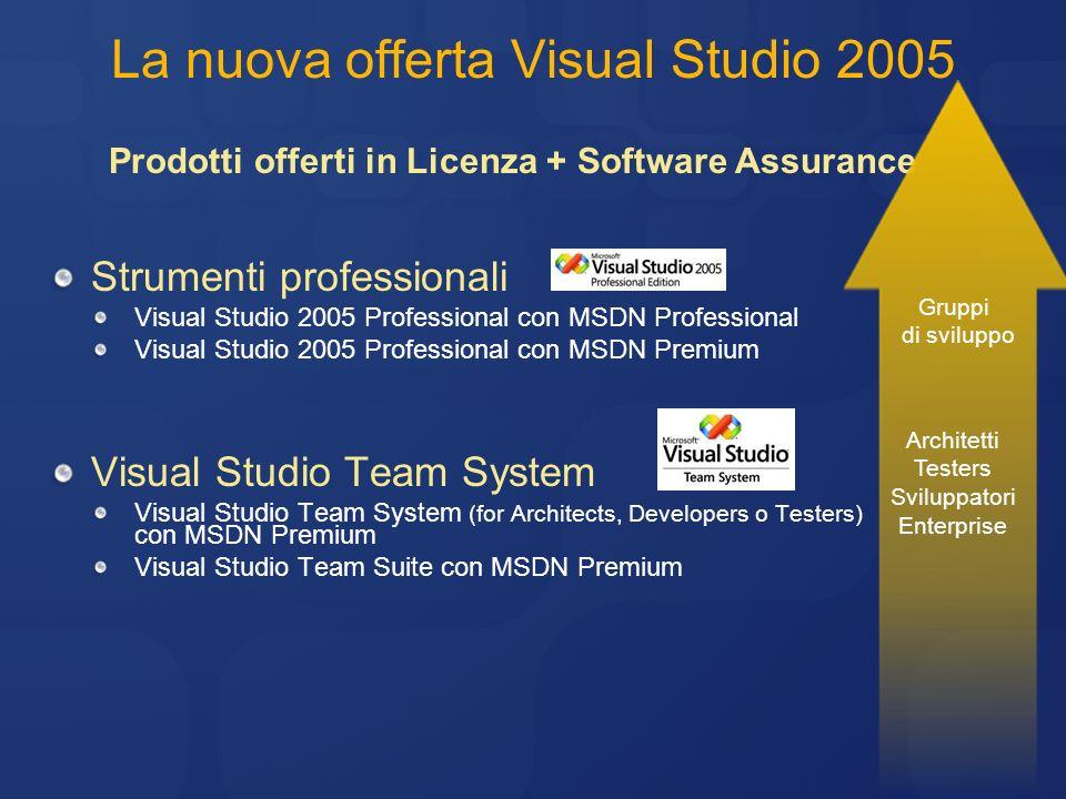 La nuova offerta Visual Studio 2005