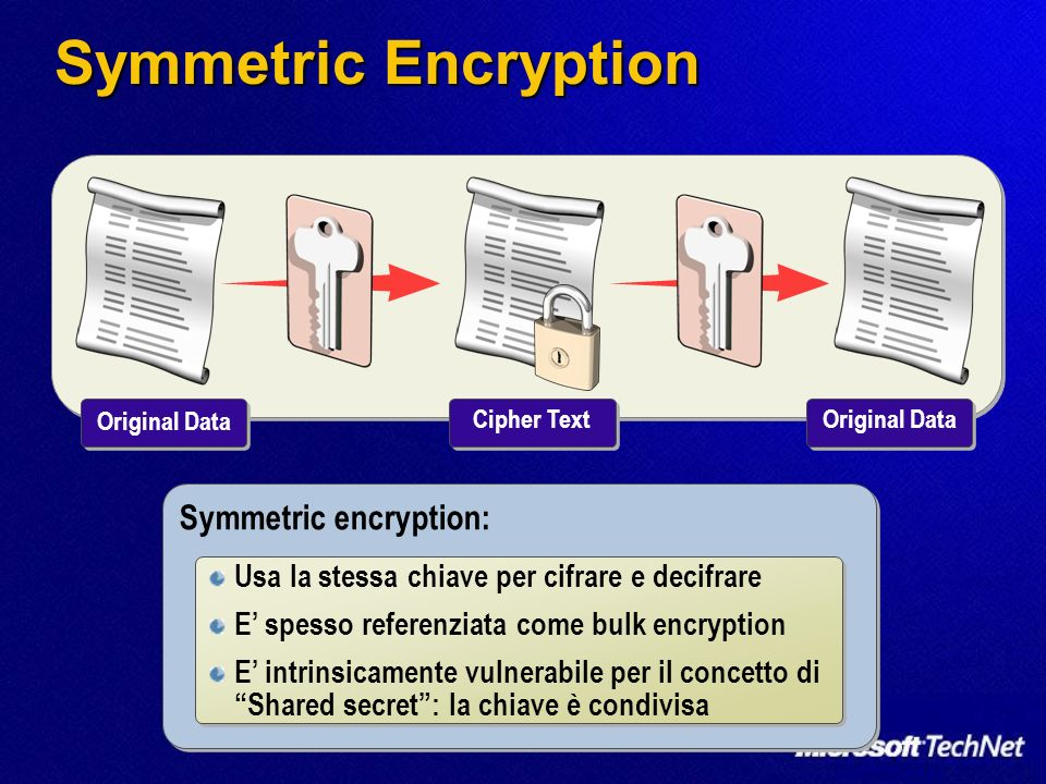 Symmetric Encryption Symmetric encryption: