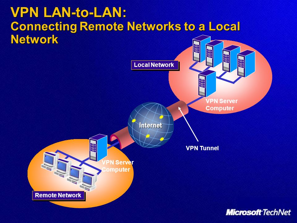 VPN LAN-to-LAN: Connecting Remote Networks to a Local Network
