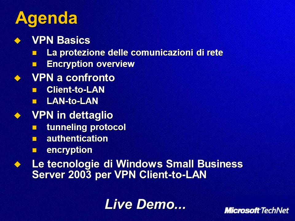 Agenda Live Demo... VPN Basics VPN a confronto VPN in dettaglio