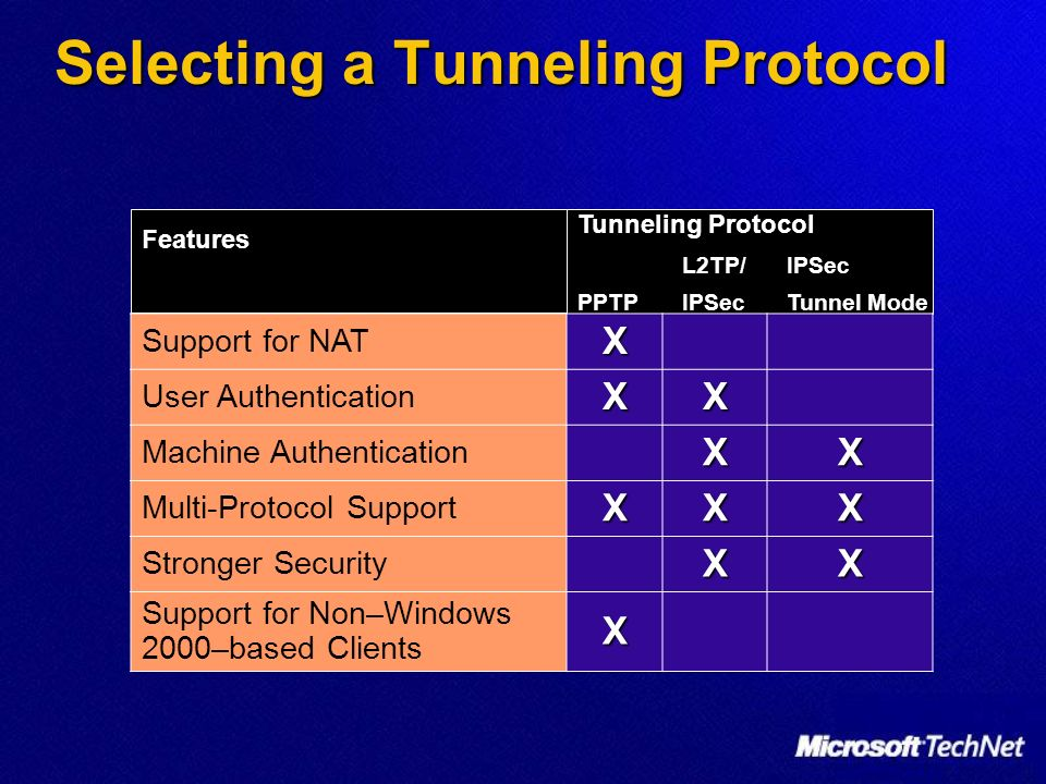 Selecting a Tunneling Protocol