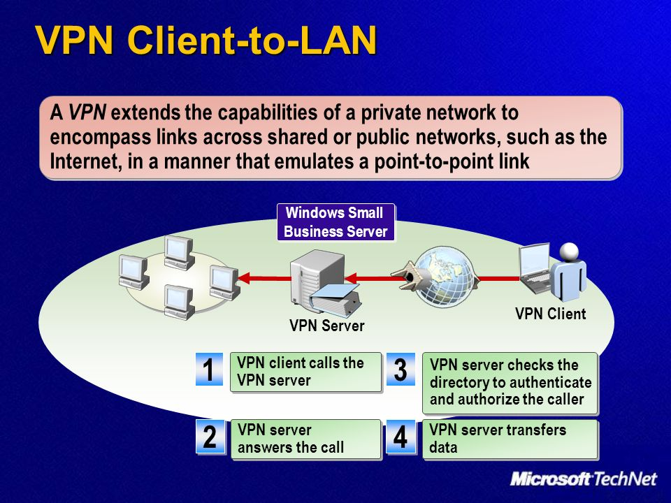 VPN Client-to-LAN