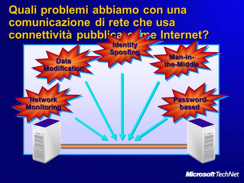 Quali problemi abbiamo con una comunicazione di rete che usa connettività pubblica come Internet