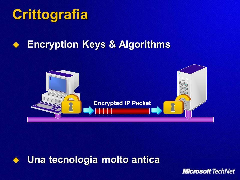 Crittografia Encryption Keys & Algorithms Una tecnologia molto antica