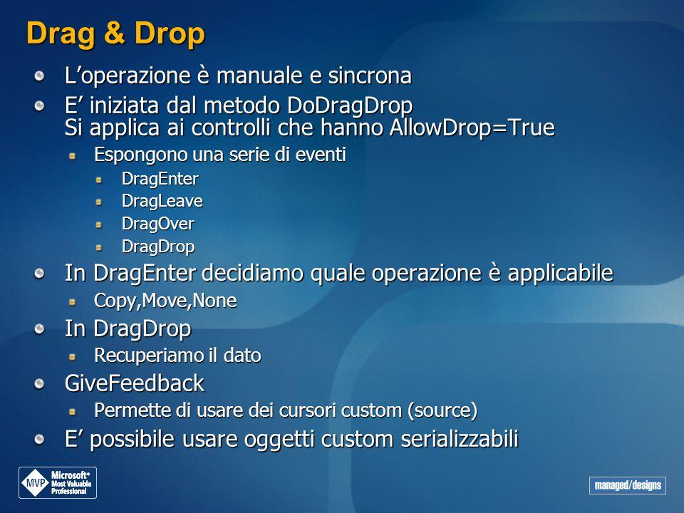Drag & Drop L'operazione è manuale e sincrona