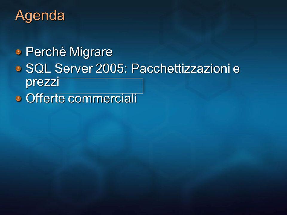 Agenda Perchè Migrare SQL Server 2005: Pacchettizzazioni e prezzi
