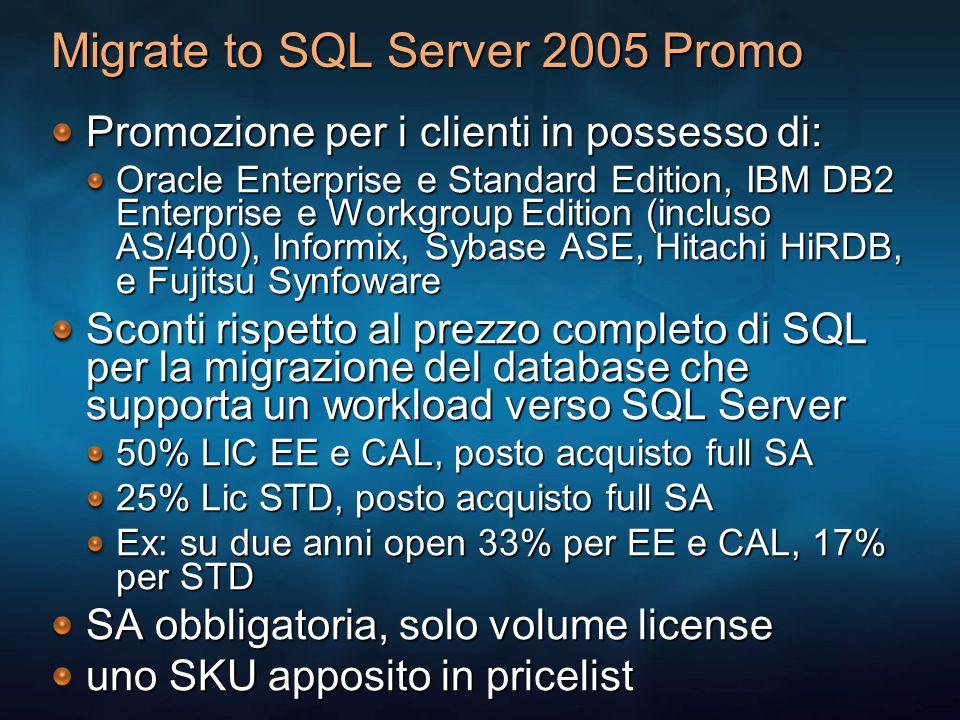 Migrate to SQL Server 2005 Promo