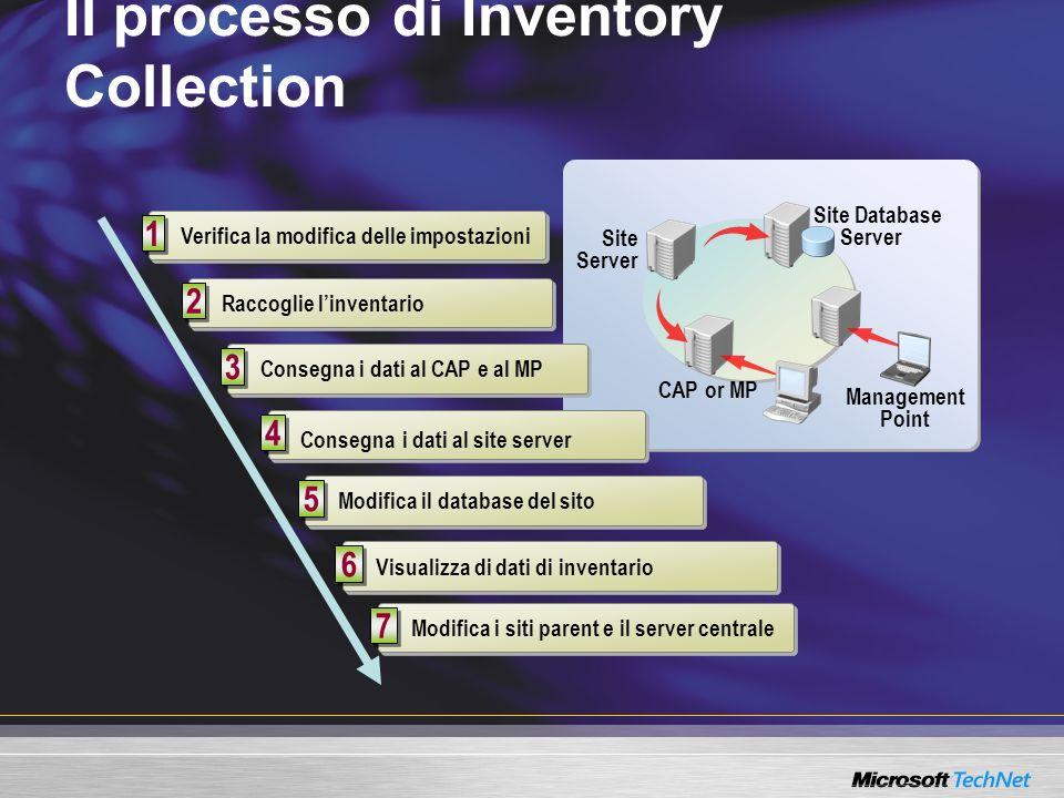 Il processo di Inventory Collection