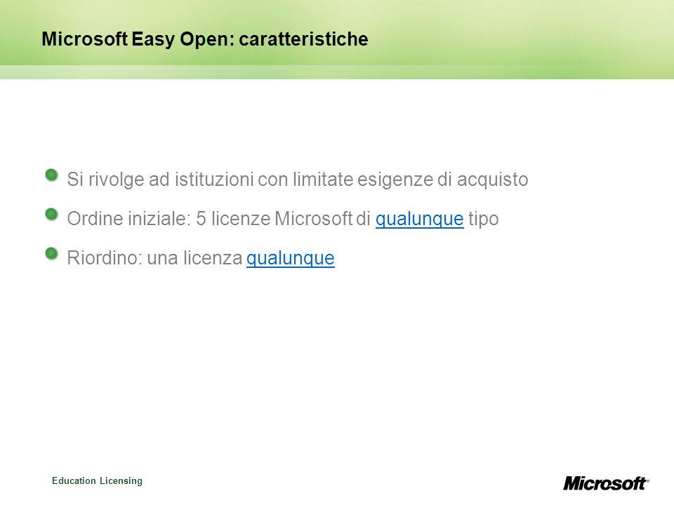 Microsoft Easy Open: caratteristiche