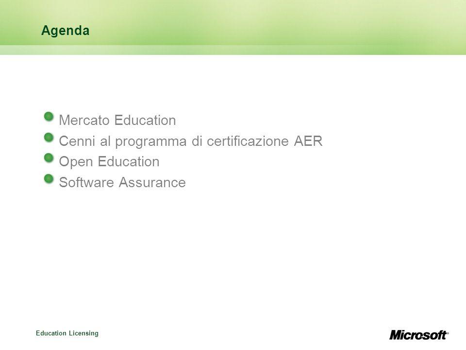 Cenni al programma di certificazione AER Open Education