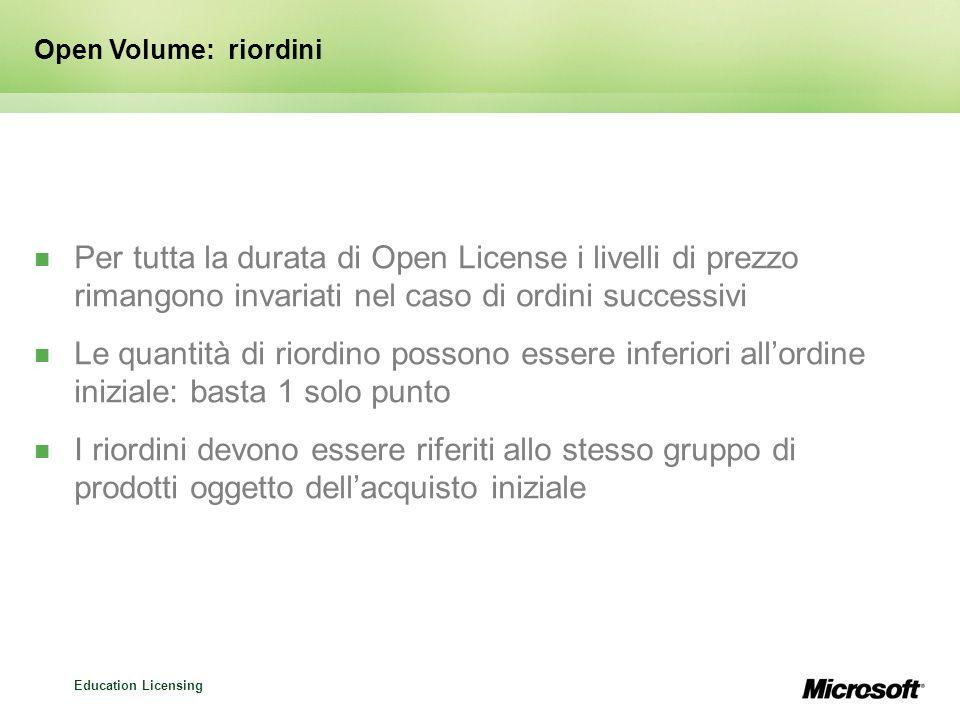 Open Volume: riordini Per tutta la durata di Open License i livelli di prezzo rimangono invariati nel caso di ordini successivi.